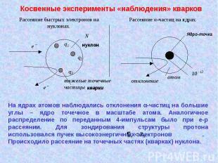 Косвенные эксперименты «наблюдения» кварков На ядрах атомов наблюдались отклонен