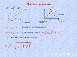 Частицы- резонансы П + П – P Детектор Детектор статистические события M из форму
