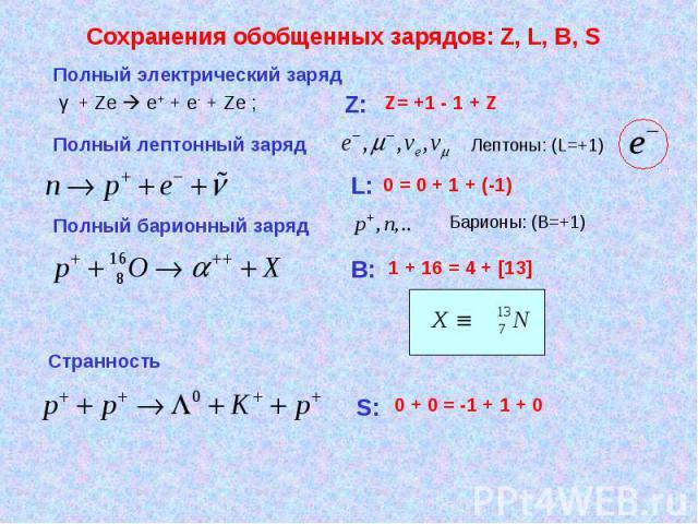 Сохранения обобщенных зарядов: Z, L, B, S Полный электрический заряд γ + Ze e+ + e- + Ze ; Z= +1 - 1 + Z Полный лептонный заряд 0 = 0 + 1 + (-1) Полный барионный заряд 1 + 16 = 4 + [13] Странность 0 + 0 = -1 + 1 + 0 Лептоны: (L=+1) Барионы: (B=+1) L…