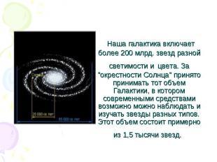 """Наша галактика включает более 200 млрд. звезд разной светимости и цвета. За \""""ок"""