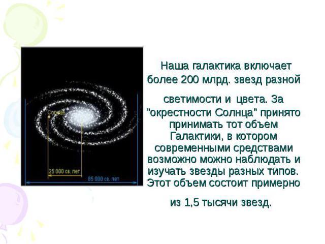 Наша галактика включает более 200 млрд. звезд разной светимости и цвета. За \