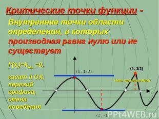 Внутренние точки области определения, в которых производная равна нулю или не су