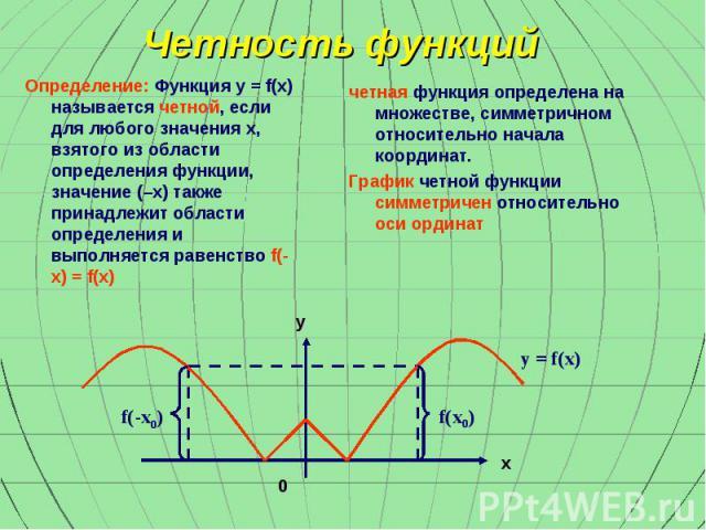 f(x0) f(-x0) y = f(x) у х 0 Четность функций Определение: Функция y = f(x) называется четной, если для любого значения x, взятого из области определения функции, значение (–x) также принадлежит области определения и выполняется равенство f(-x) = f(x…