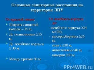Основные санитарные расстояния на территории ЛПУ От красной линии: Ширина защитн