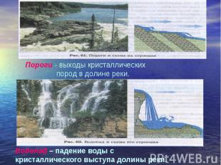 Пороги - выходы кристаллических пород в долине реки. Водопад – падение воды с кр