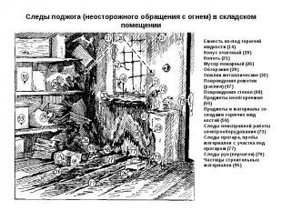 Емкость из-под горючей жидкости (14) Конус очаговый (20) Копоть (21) Мусор пожар