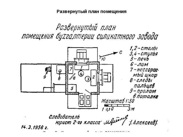 Развернутый план помещения