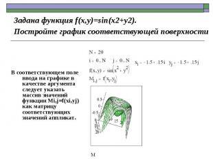 Задана функция f(x,y)=sin(x2+y2). Постройте график соответствующей поверхности В