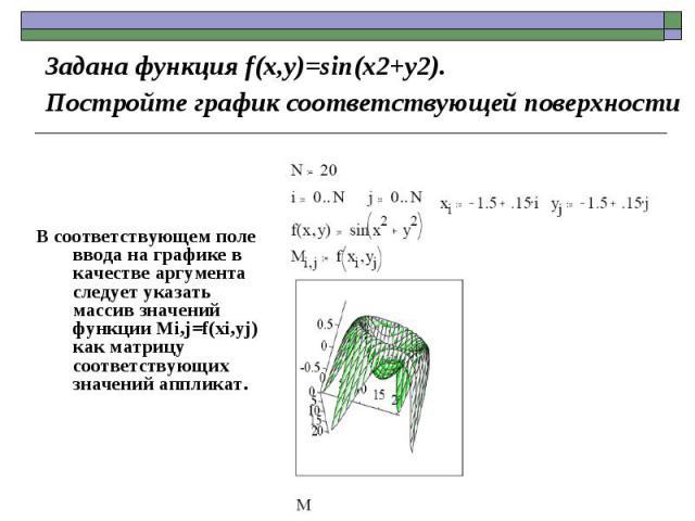 Задана функция f(x,y)=sin(x2+y2). Постройте график соответствующей поверхности В соответствующем поле ввода на графике в качестве аргумента следует указать массив значений функции Mi,j=f(xi,yj) как матрицу соответствующих значений аппликат.