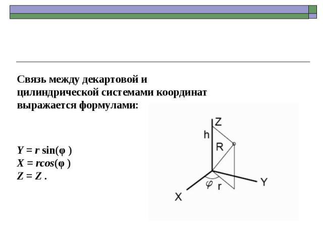 Связь между декартовой и цилиндрической системами координат выражается формулами: Y = r sin(φ ) X = rсos(φ ) Z = Z .