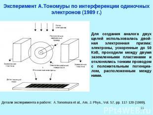 * Эксперимент А.Тономуры по интерференции одиночных электронов (1989 г.) Для соз
