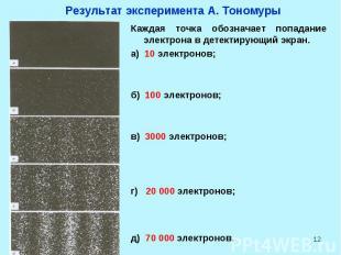 * Результат эксперимента А. Тономуры Каждая точка обозначает попадание электрона