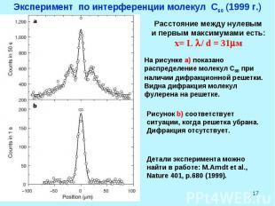 * Эксперимент по интерференции молекул С60 (1999 г.) Расстояние между нулевым и