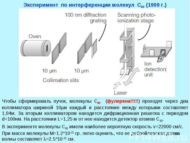 * Эксперимент по интерференции молекул С60 (1999 г.) Чтобы сформировать пучок, молекулы С60 (фулерена!!!!!) проходят через два коллиматора шириной 10м каждый и расстояние между которыми составляет 1,04м. За вторым коллиматором находится дифракционна…
