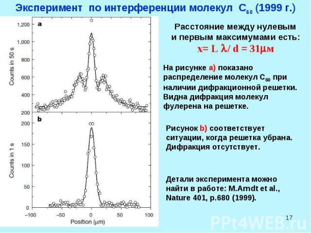 * Эксперимент по интерференции молекул С60 (1999 г.) Расстояние между нулевым и первым максимумами есть: x= L / d = 31м На рисунке а) показано распределение молекул С60 при наличии дифракционной решетки. Видна дифракция молекул фулерена на решетке. …
