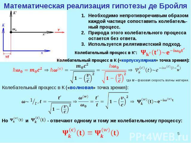 * Математическая реализация гипотезы де Бройля Необходимо непротиворечивым образом каждой частице сопоставить колебатель-ный процесс. Природа этого колебательного процесса остается без ответа. Используется релятивистский подход. Колебательный процес…