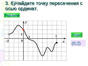 3. б)Найдите точку пересечения с осью ординат. Ответ (0;2) Подсказка