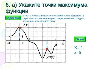 6. а) Укажите точки максимума функции Ответ y=f(x) X=-1 x=5 Подсказка Это х, в к
