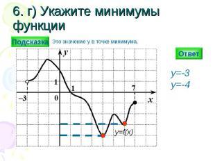 6. г) Укажите минимумы функции Ответ y=-3 y=-4 y=f(x) Подсказка Это значение y в