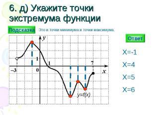 6. д) Укажите точки экстремума функции Ответ y=f(x) X=-1 Х=4 Х=5 Х=6 Подсказка Э