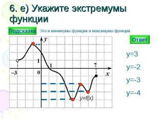 6. е) Укажите экстремумы функции Ответ y=f(x) y=3y=-2y=-3y=-4 Подсказка Это и ми
