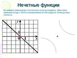 Нечетные функции Их графики симметричны относительно начала координат. (Мысленно