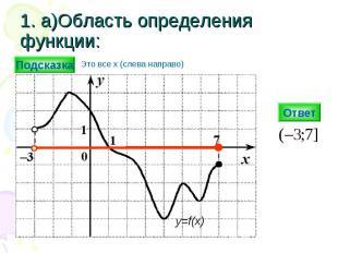 1. а)Область определения функции: Ответ y=f(x) Подсказка Это все х (слева направ