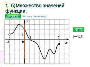 1. б)Множество значений функции: Ответ Подсказка Это все y ( снизу вверх)