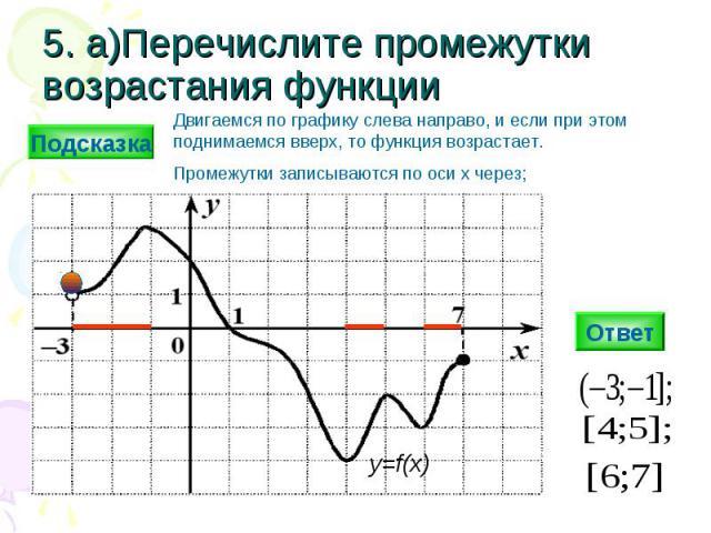 5. а)Перечислите промежутки возрастания функции Ответ y=f(x) Подсказка Двигаемся по графику слева направо, и если при этом поднимаемся вверх, то функция возрастает. Промежутки записываются по оси х через;