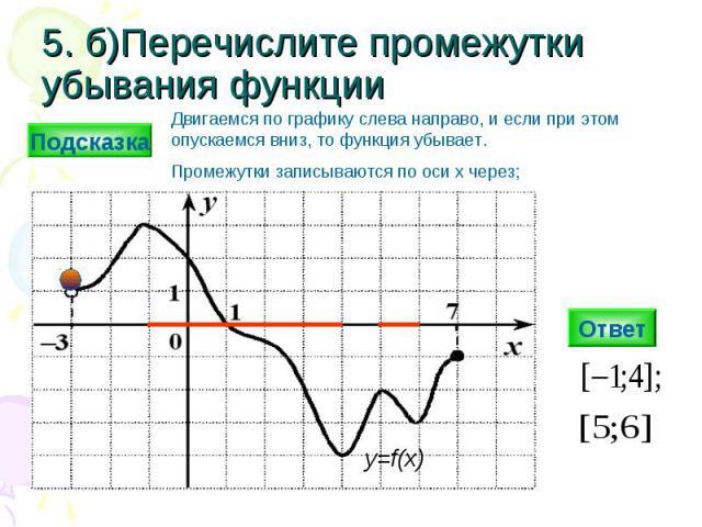 5. б)Перечислите промежутки убывания функции Ответ y=f(x) Подсказка Двигаемся по графику слева направо, и если при этом опускаемся вниз, то функция убывает. Промежутки записываются по оси х через;
