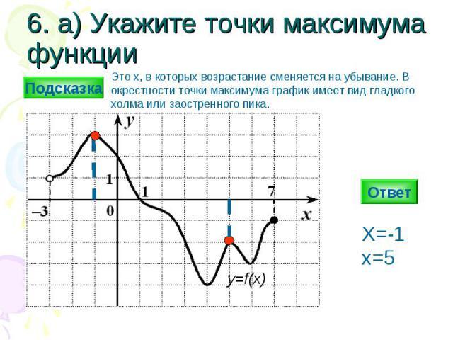 6. а) Укажите точки максимума функции Ответ y=f(x) X=-1 x=5 Подсказка Это х, в которых возрастание сменяется на убывание. В окрестности точки максимума график имеет вид гладкого холма или заостренного пика.