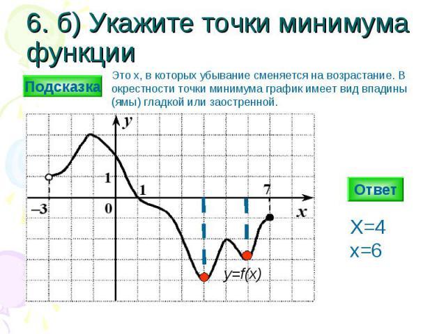 6. б) Укажите точки минимума функции Ответ y=f(x) Подсказка Это х, в которых убывание сменяется на возрастание. В окрестности точки минимума график имеет вид впадины (ямы) гладкой или заостренной. X=4 x=6