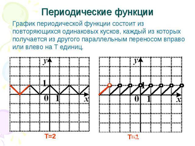 Периодические функции График периодической функции состоит из повторяющихся одинаковых кусков, каждый из которых получается из другого параллельным переносом вправо или влево на Т единиц. Т=2 Т=1