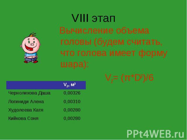 VIII этап Вычисление объема головы (будем считать, что голова имеет форму шара): V2= (π*D3)/6 V2, м3 Чернолихова Даша 0,00326 Логиниди Алена 0,00310 Худолеева Катя 0,00280 Кийкова Соня 0,00280