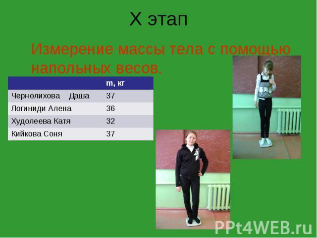 X этап Измерение массы тела с помощью напольных весов. m, кг Чернолихова Даша 37 Логиниди Алена 36 Худолеева Катя 32 Кийкова Соня 37
