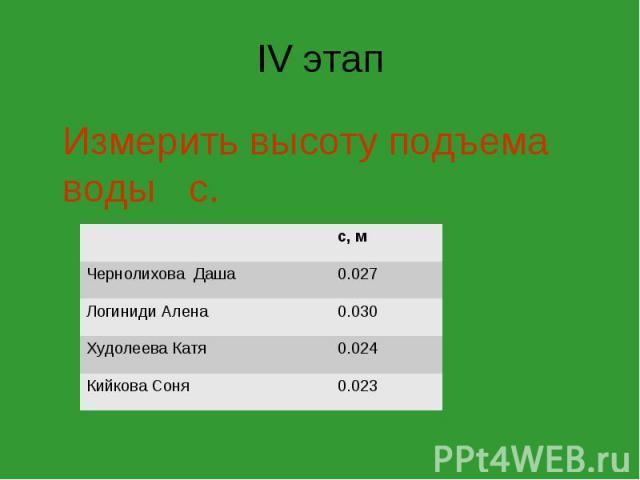 IV этап Измерить высоту подъема воды c. с, м Чернолихова Даша 0.027 Логиниди Алена 0.030 Худолеева Катя 0.024 Кийкова Соня 0.023