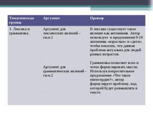 Тематическая группа Аргумент Пример 3. Лексика и грамматика Аргумент для лексиче