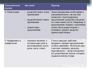 Тематическая группа Аргумент Пример 4. Пунктуация разделительные знаки препинани