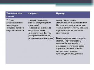Тематическая группа Аргумент Пример 7. Язык художественной литературы, средства