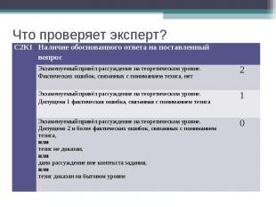 Что проверяет эксперт? С2К1 Наличие обоснованного ответа на поставленный вопрос