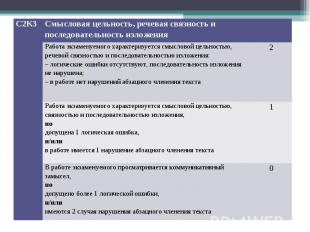 С2К3 Смысловая цельность, речевая связность и последовательность изложения Работ