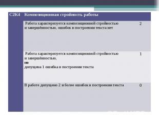 С2К4 Композиционная стройность работы Работа характеризуется композиционной стро