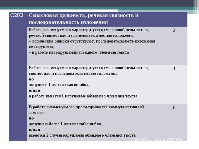 С2К3 Смысловая цельность, речевая связность и последовательность изложения Работа экзаменуемого характеризуется смысловой цельностью, речевой связностью и последовательностью изложения: – логические ошибки отсутствуют, последовательность изложения н…