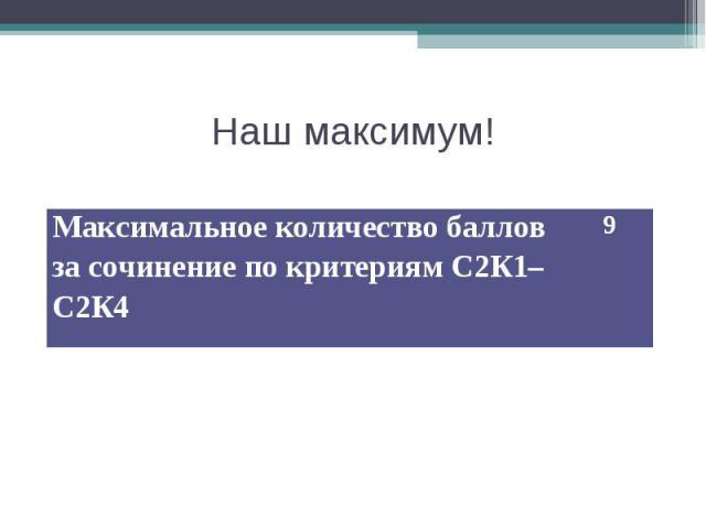 Наш максимум! Максимальное количество баллов за сочинение по критериям С2К1–С2К4 9