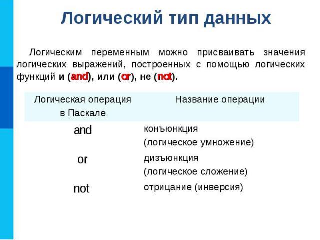 Логический тип данных Логическим переменным можно присваивать значения логических выражений, построенных с помощью логических функций и (and), или (or), не (not). Логическая операция в Паскале Название операции and конъюнкция (логическое умножение) …