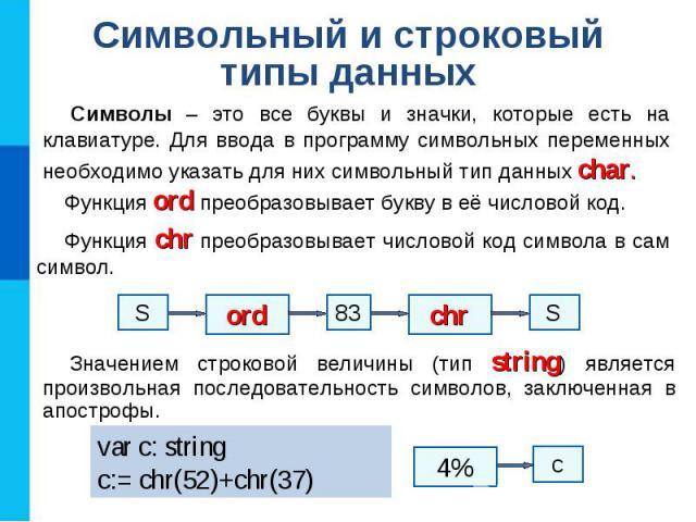 Символьный и строковый типы данных Функция ord преобразовывает букву в её числовой код. Символы – это все буквы и значки, которые есть на клавиатуре. Для ввода в программу символьных переменных необходимо указать для них символьный тип данных char. …