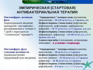 """ЭМПИРИЧЕСКАЯ (СТАРТОВАЯ) АНТИБАКТЕРИАЛЬНАЯ ТЕРАПИЯ \""""Защищенные \"""" пенициллины(а"""
