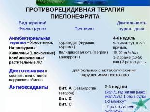 Длительность курса. Доза Препарат Вид терапии/ Фарм. группа 2-4 недели 1кап./1 г