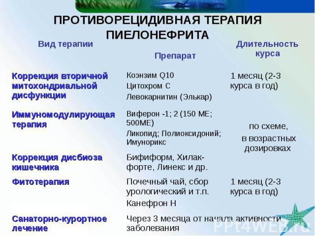 1 месяц (2-3 курса в год) Почечный чай, сбор урологический и т.п. Канефрон Н Фитотерапия Бифиформ, Хилак-форте, Линекс и др. Коррекция дисбиоза кишечника по схеме, в возрастных дозировках Виферон -1; 2 (150 МЕ; 500МЕ) Ликопид; Полиоксидоний; Имунори…