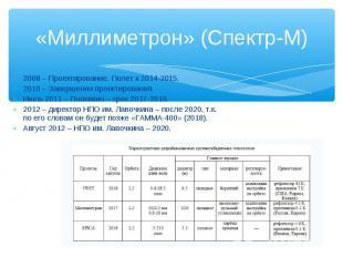 2008 – Проектирование. Полет к 2014-2015. 2010 – Завершения проектирования. Июль